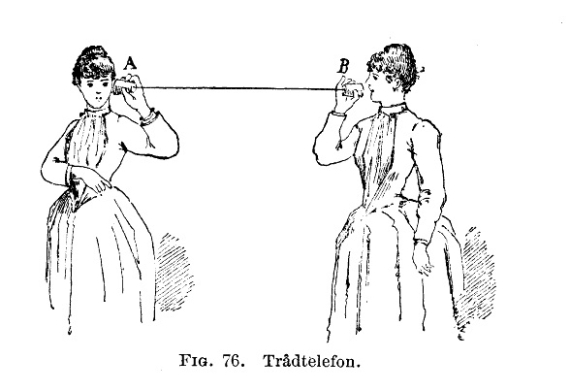 Early distributed communication device